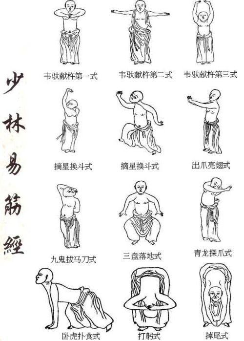 Shaolin qigong exercise complex to strengthen joints and tendons